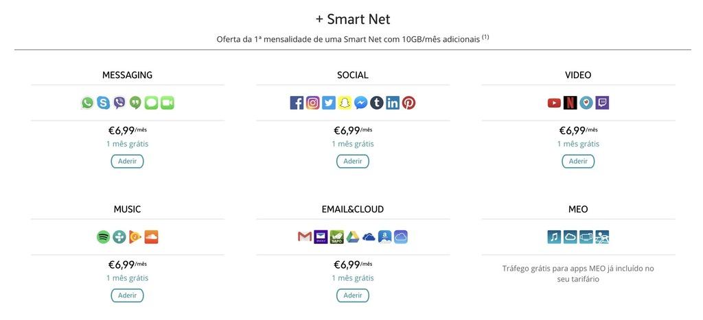 Portugal Isn't a Horseman of the Net Neutrality Apocalypse