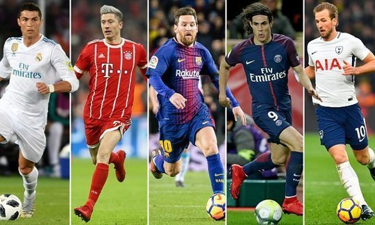 Ronaldo, Messi and Lewandowski tied on 53 goals in 2017