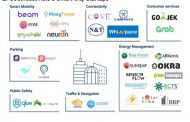 30+ Startups Making Southeast Asia's Cities Smarter