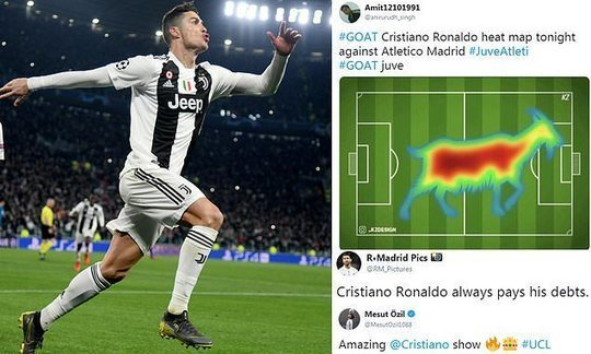 Fans go wild after Cristiano Ronaldo pulls Juventus through to Champions League quarter-finals | Daily