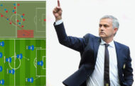 The Tactical Evolution of Jose Mourinho -