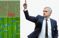 The Tactical Evolution of Jose Mourinho -