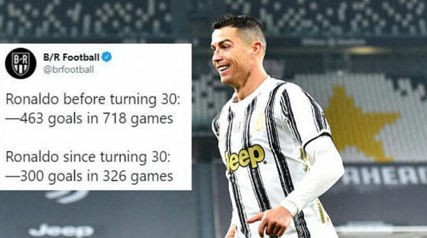 Twitter explodes as Cristiano Ronaldo scores in crucial Juventus victory against Roma -